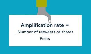 Amp Rate.JPG
